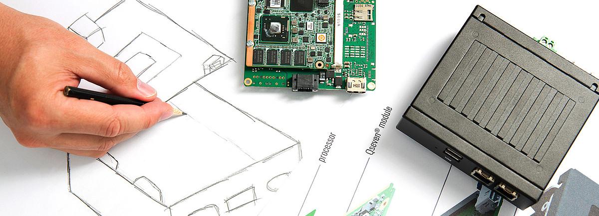 Leistungen - Full-Service-Anbieter für Embedded Systeme
