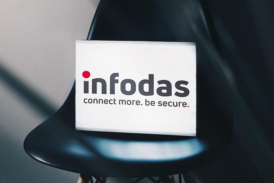 Partner Infodas