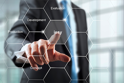 Consulting - This is iesy