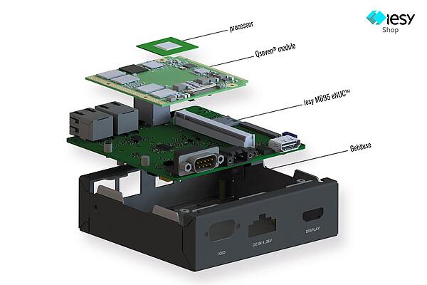 Embedded NUC™ Standard